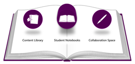 :OneNote-class-notebooks.png